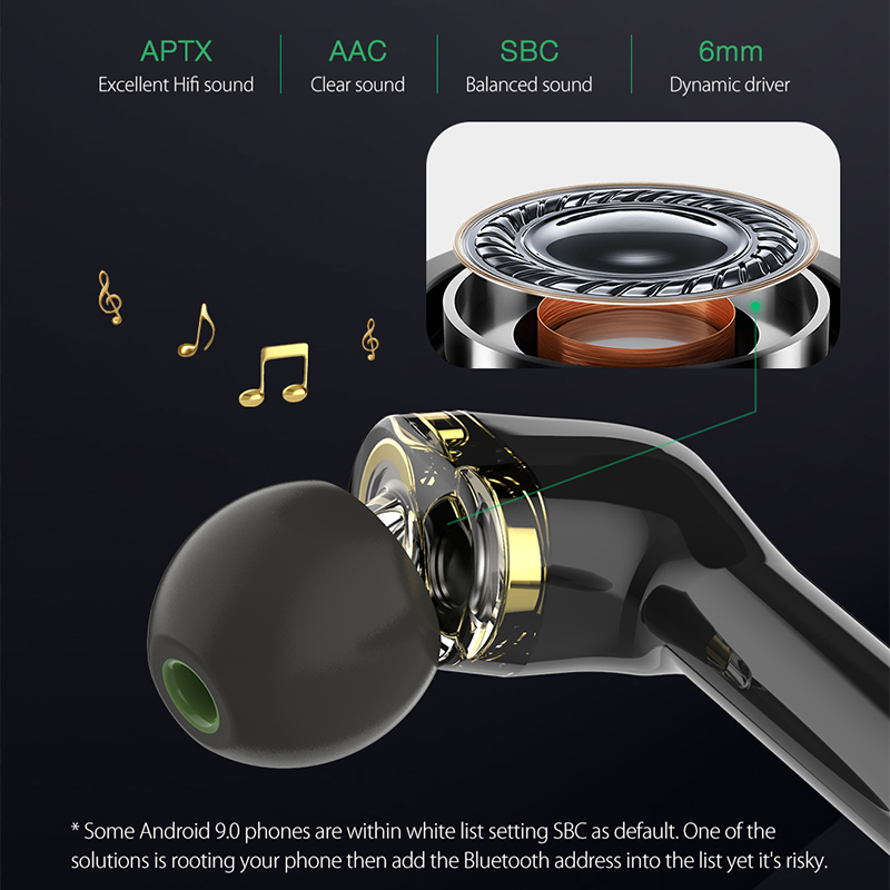 lowest price In-Ear Wireless Headphones F9-5 TWS Bluetooth Earphones LED Display HIFI Stereo Bass Earbuds Gaming Headset Earpiece For Phone