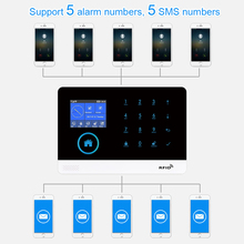 Free Shipping PG103 WiFi 3G GPRS Home Burglar Intelligent Security Wireless Alarm System APP Remote Control For iOS and Android