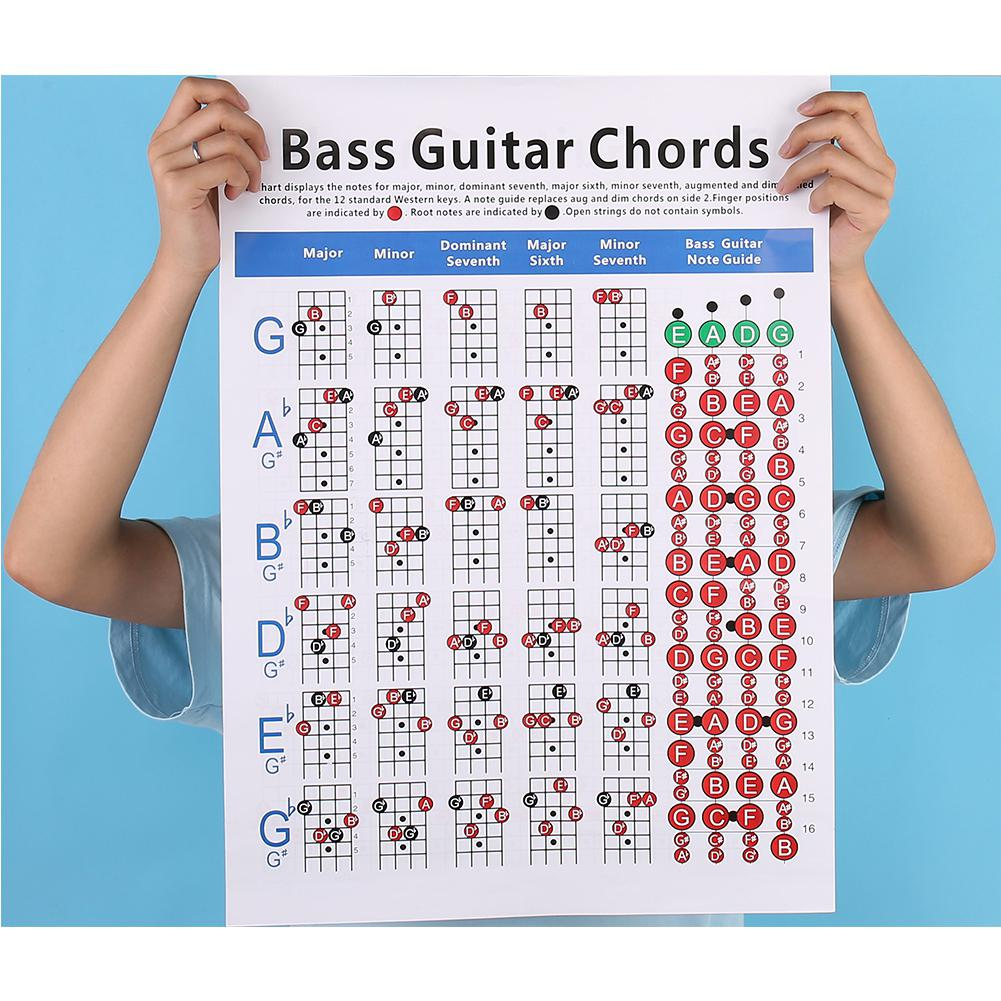 Guitar Chord Practice Chart Music Score Students Learning Fingering Poster Teachers Keyboard Music Lessons Teaching Guide Chart