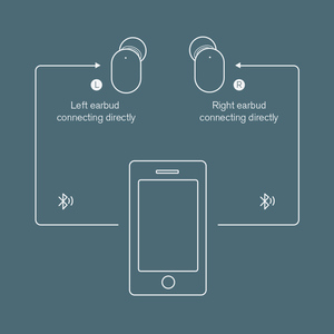 Image 4 - Haylou – écouteurs sans fil Bluetooth QCC 3020 GT1 Plus, APTX HD, son réel, oreillettes DSP, suppression du bruit