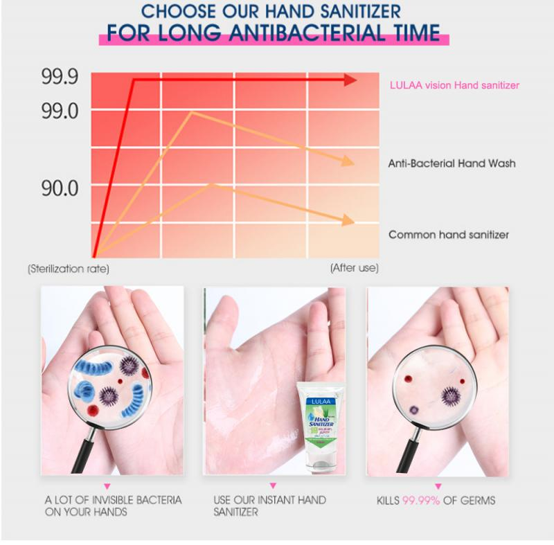 LULAA Non-alcoholic Hand Sanitizer Gel Portable Antibacterial Personal Hygiene Hand Sanitizer 30g Quick-drying Hand Soap TSLM1