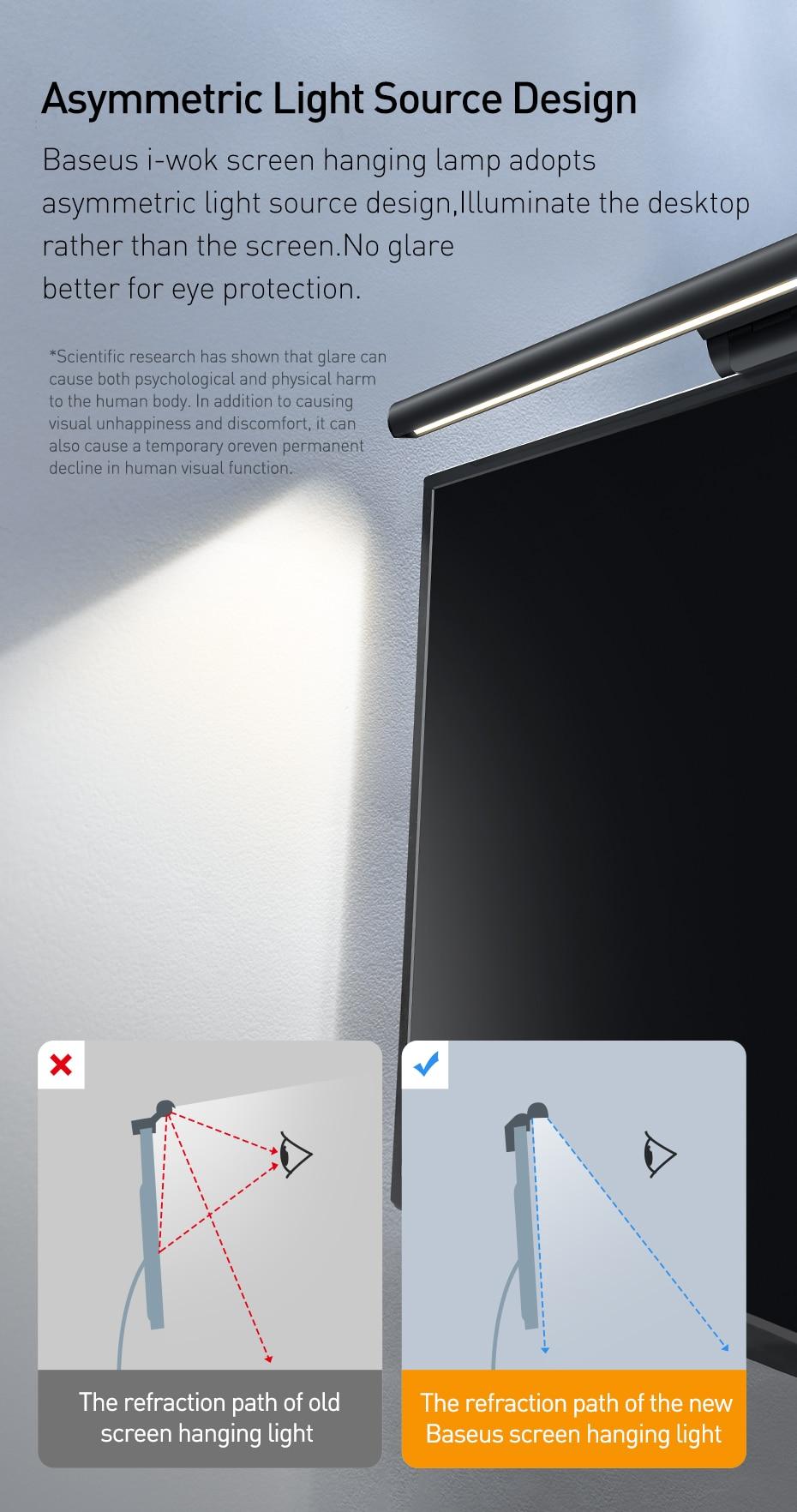 Baseus I-Wok Screenbar Led Desk Lamp Hanging Light Table Lamp