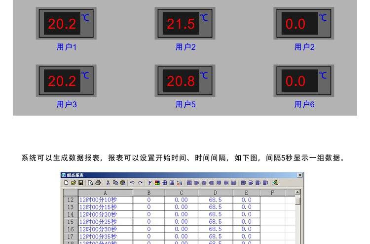 k-tipo termopar resistência temperatura coletor rs485 quantidade analógica