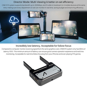 Image 3 - Accsoon CineEye Wireless 5G 1080P Mini HDMI Transmission Video Transmitter For IOS iPhone iPad Zhiyun Weebill S PK Hollyland