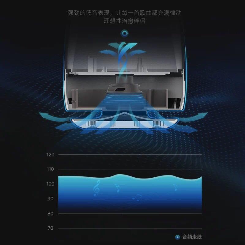 Falante Panasonic Sensor de Toque Bluetooth Speaker Luz LED Night Light Música Inteligente de Controle Remoto Sem Fio Lâmpada de Mesa - 4