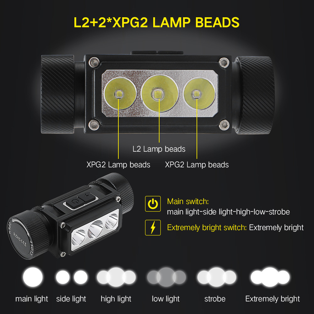 Image 3 - BORUiT B39 LED Headlamp XM L2+2*XP G2 Max.5000LM Headlight 21700/18650 TYPE C Rechargeable Head Torch Camping Hunting Flashlight-in Headlamps from Lights & Lighting