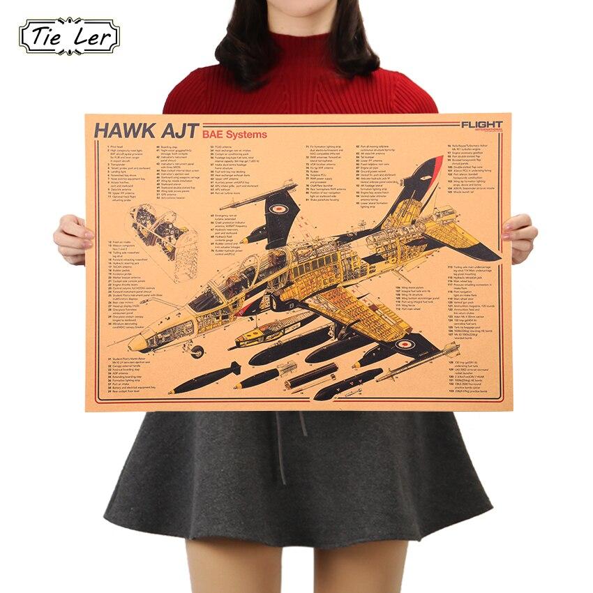 Fighter Series Eagle Design Drawing Poster Nostalgic Retro Kraft Paper Poster Bar Living Room Art Wall Sticker Decoration