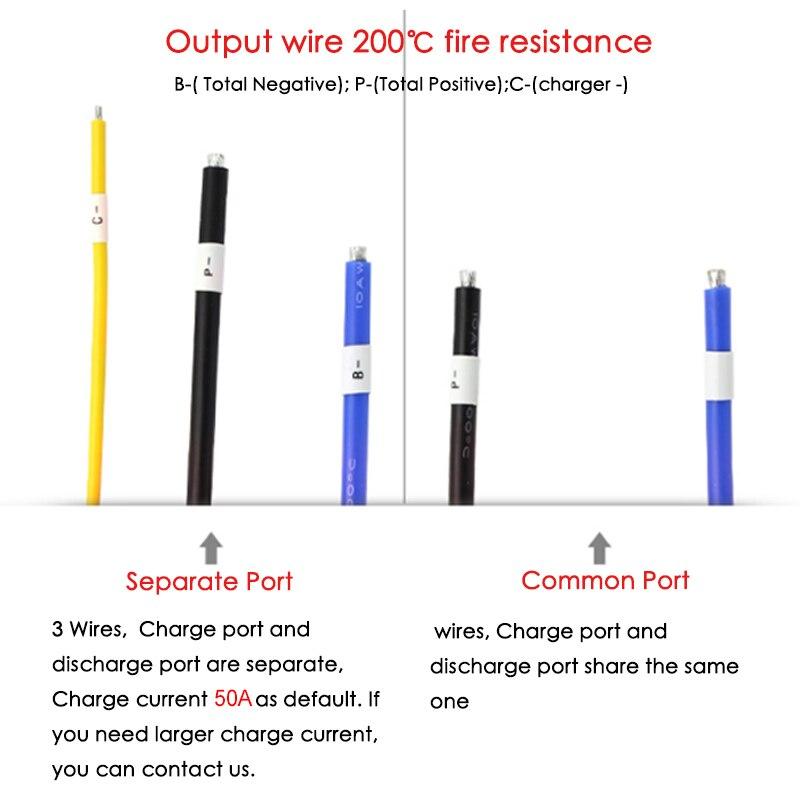 大电流分口同口对比