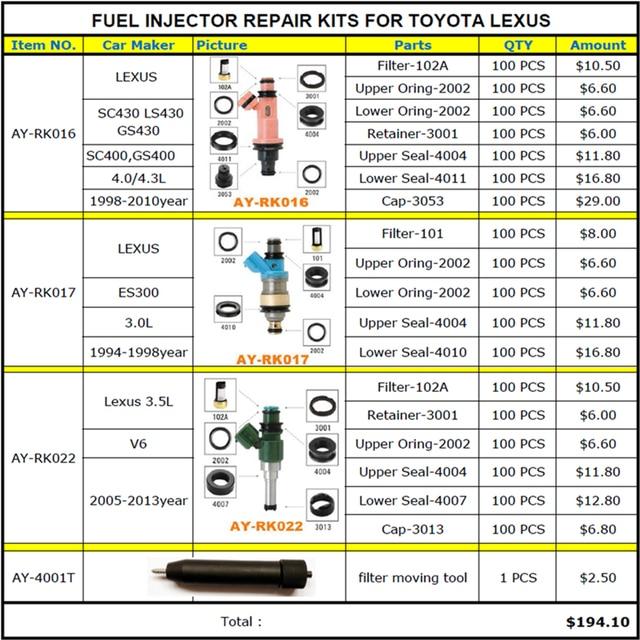 Kits de reparação injector combustível kits serviço para toyota lexus 4.3 3.0 3.5 v6 gs430 e300 sc430 ls430 com 100 pçs/saco frete grátis
