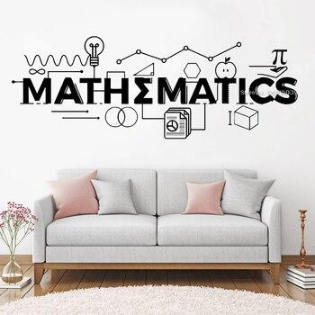 Matematik Alinti Burcu Duvar Cikartmalari Matematik Sinif Dekor