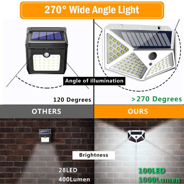 100 LED Garden Lamp Solar Wall Light PIR Motion Sensor Waterproof Outdoor Lighting