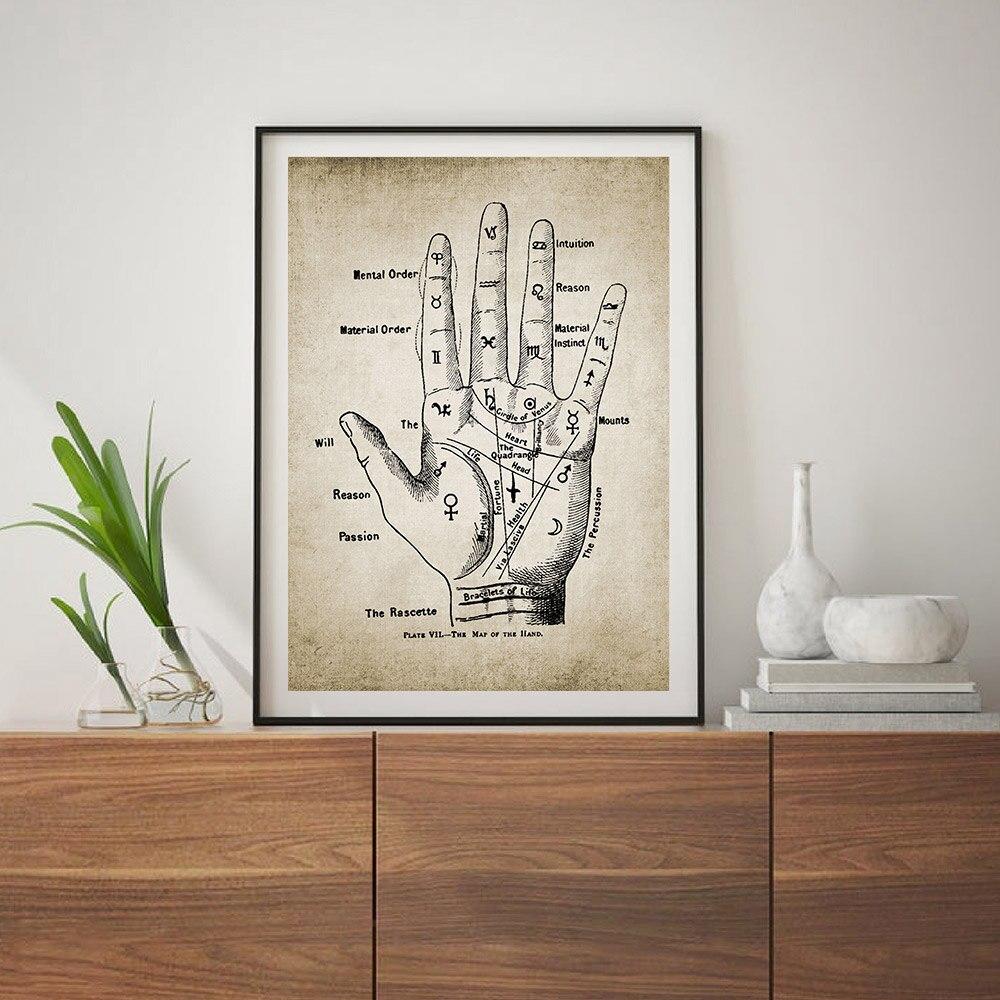 Palmistry Hand Vintage Poster Print