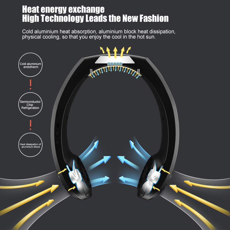 HOT New Portable Mini Neck Band Fan Double Wind Head USB Air Cooler Outdoor NDS66