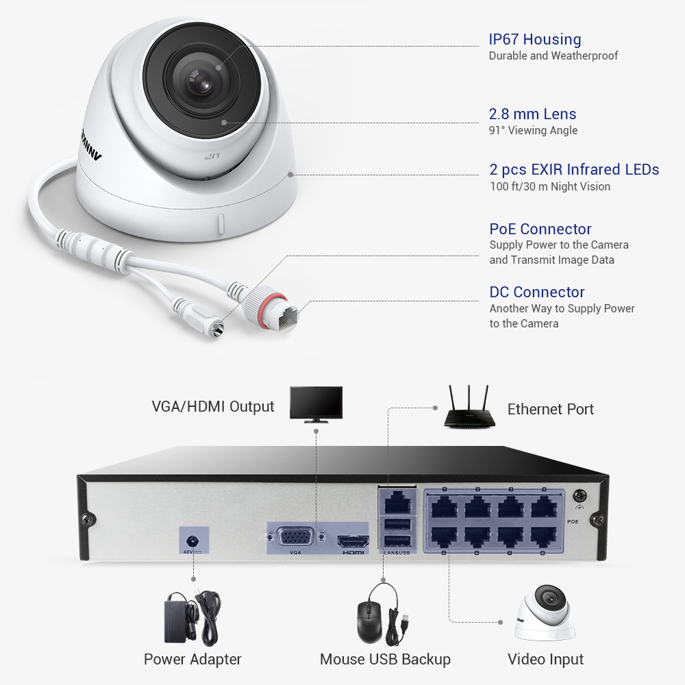 Ultimate Deal¿ANNKE Video-Security-System NVR Ip-Camera Night-Vision H.265 HD 8CH 5MP 8MP with 4x5mp