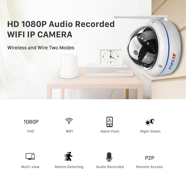 BESDER 1080P IP Camera Wifi TF Card Slot CCTV 2
