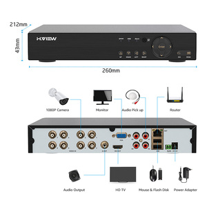 Image 5 - H.VIEW 8CH 1080P طقم مراقبة الفيديو كاميرا مراقبة فيديو في الهواء الطلق كاميرا تلفزيونات الدوائر المغلقة نظام الأمن عدة نظام الدائرة التلفزيونية المغلقة للمنزل