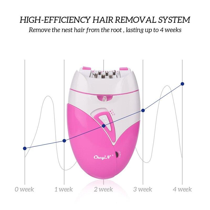 USB Rechargable Female Epilator Women Shaver Hair Removal Electric Lady Shaving Trimmer Bikini Depilatory Legs Body depilador 4