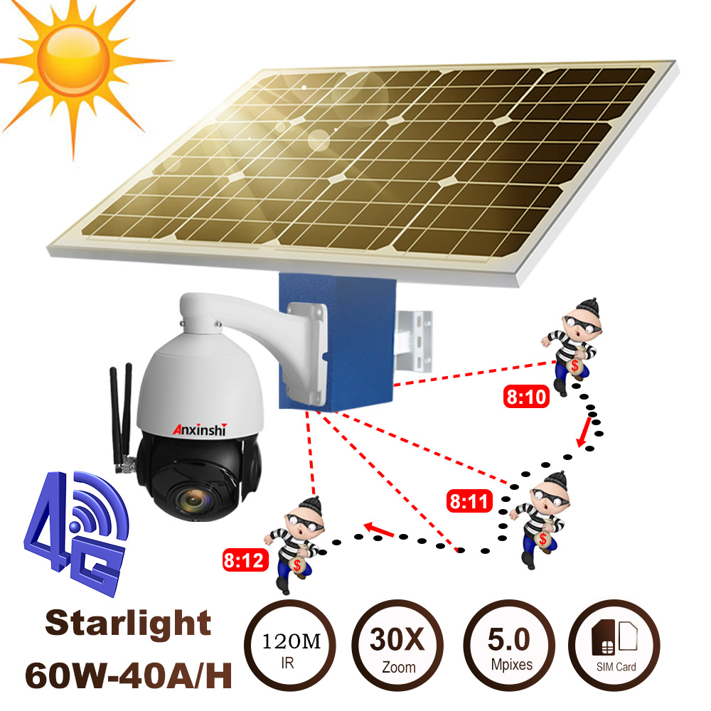 Solar panel for 4G 5MP HD Auto tracking WiFi camera SIM card TF card slot Waterproof power supply 40A battery outdoor PTZ camera