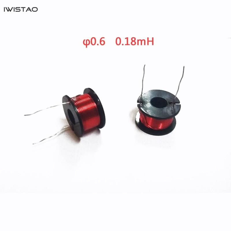 WHFC-HI01260(0.18mh 0.6)