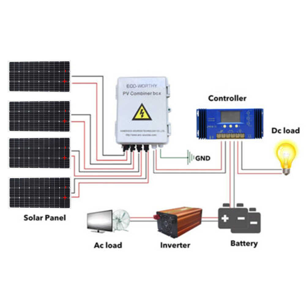 ECOWORTHY 400W Solar System 4x 100W Solar Panels &PV Combiner Box & 60A controller & 1000W inverter for 12V Home Battery Charger