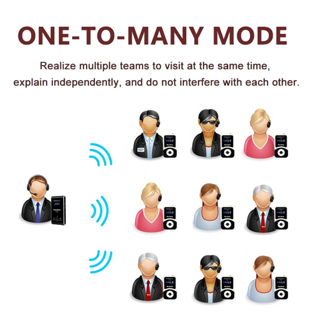 RETEKESS Wireless Tour Guide System 2 Transmitters + 20 Receivers +1 Charge Case For Meeting Church Simultaneous Translation