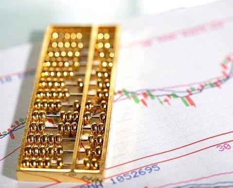 道琼斯指数重挫谈谈融资买股票怎么操纵?须要什么条件?