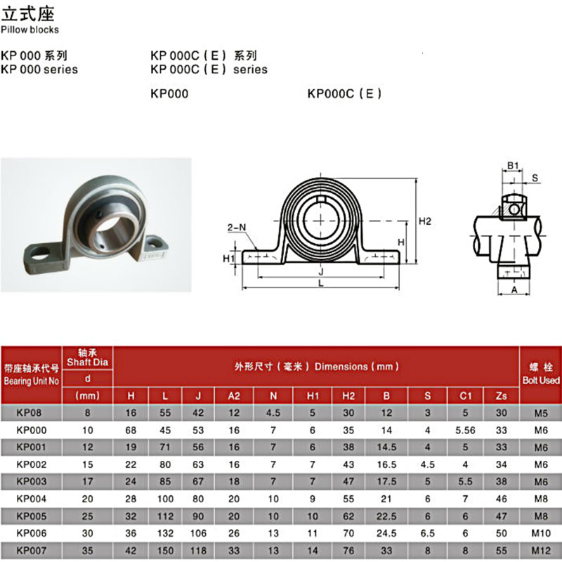 1 шт. цинковый сплав Диаметр 8 мм до 30 мм проходный шаровой вкладыш опорного подшипника установлен Поддержка Kfl08 Kfl000 Kfl001 Kp08 Kp000 Kp001 Kp002