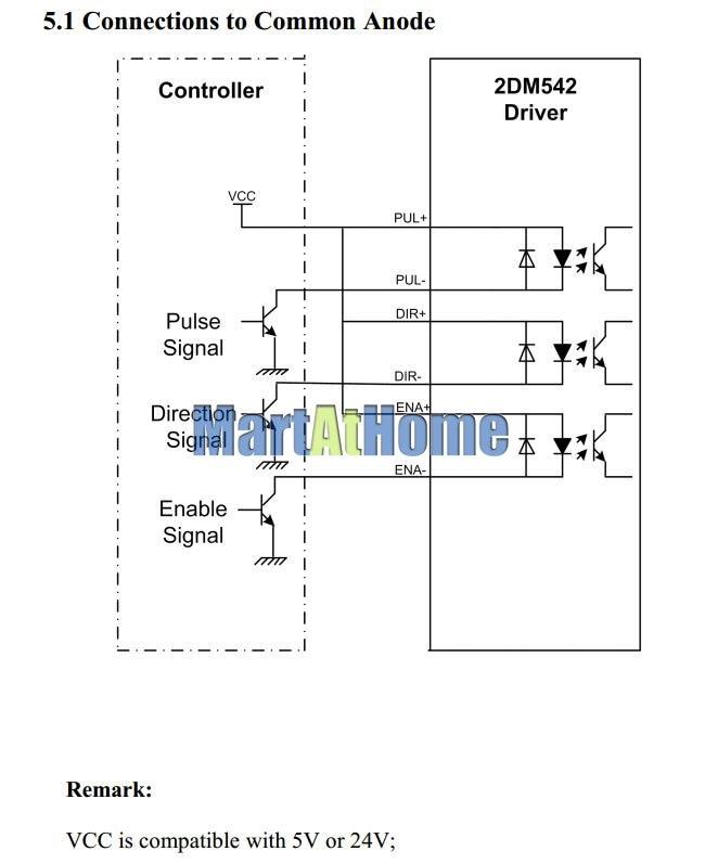 2-фазовый гибридный цифровой Драйвер шагового двигателя 2DM542-C 2DM542-N DC 24 V-48 V 200K PUL/DIR CW/CCW для Нема 17(Национальная ассоциация владельцев электротехнических предприятий 23 шаговый двигатель DIY фрезерный станок с ЧПУ