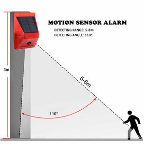 Image 4 - Sensor Solar de movimiento por infrarrojos, alarma estroboscópica de sirena, resistente al agua, 129dB, para patio de casa y exterior, novedad de 2020