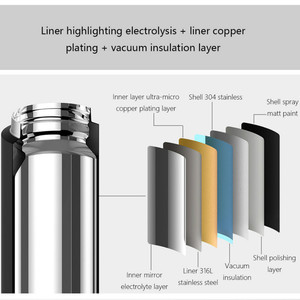 Image 2 - Xiaomi Mijia Thermos Cup 2 Stainless Steel Vacuum 480ml Capacity Travel Portable Water Cup Insulation Lock Cold Elastic Switch