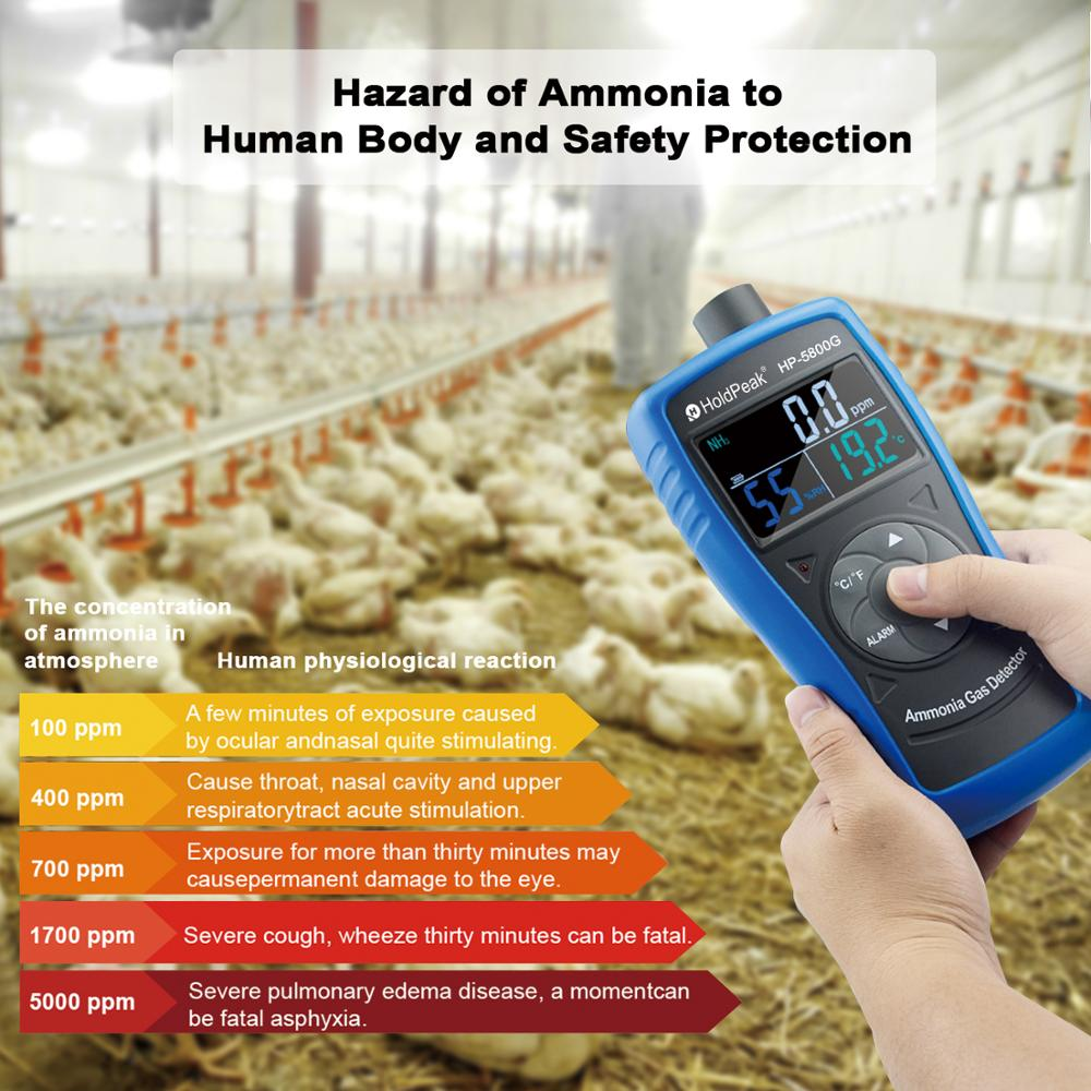 Decoration Air Purifier Quality Environment Factory HoldPeak HP-5800G Ammonia Gas Detector Tester Monitor,Particle Detector Professional Meter for Industry Home