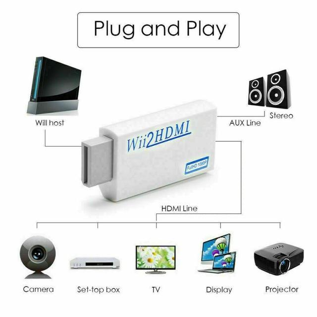 1pc For Wii To HDMI Converter Adapter Full HD 1080P Wii To HDMI Converter 3.5mm Audio Plug And Play For PC HDTV Monitor Display
