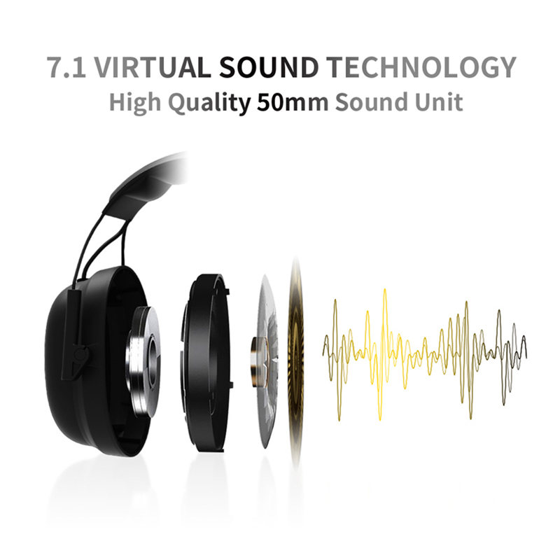 Somic G936N PS4 Gaming Headset 7.1 Virtual 3.5mm Wired PC Stereo Earphones Headphones with Microphone for Xbox Laptop 3