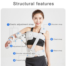 Medical Shoulder Abduction Fixation Bracket Shoulder Joint Upper Arm Dislocation Rehabilitation Adjustable Abduction Fixation adjustable shoulder abduction orthosis brace for shoulder fixation after operation free shipping