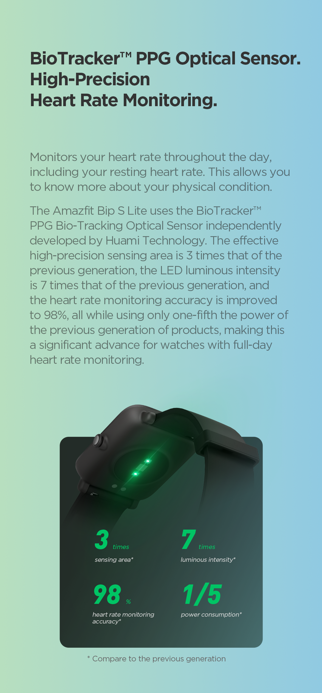 2020 Amazfit Bip S Lite Smartwatch Always-On Display Message Notification Sleep Monitor Smart Watch For Andriod IOS Phone