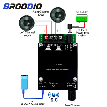 tda8954 hifi 210wx2 high power digital amplifier dual channel audio amp board Bluetooth Amplifier Board TPA3116D2 High Power Digital Audio Amplifier Dual Channel 2*100W AUX DC9-24V HIFI Amp For Home Speaker