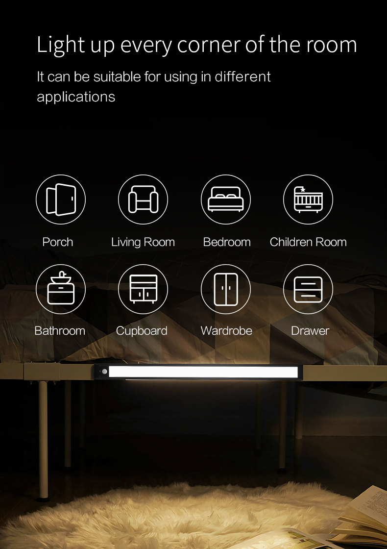 Huizuo Intelligent Sensor Cabinet Night Light 5