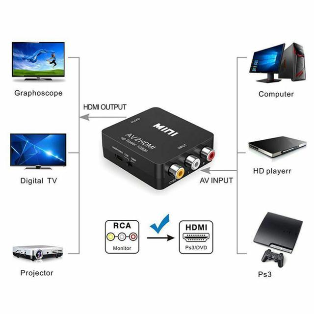1080P Mini RCA a HDMI AV compuesto Adaptador convertidor de Audio y vídeo Cable CVBS AV Adaptador convertidor para HD TV con Cable USB