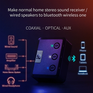 Image 5 - Bluetooth 5.0 Aptx HD LL Low Latency Receiver Wireless Stereo Audio Adapter Digital Optical Fiber Coaxial RCA Output