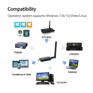 Image 5 - Dual Band 1200Mbps USB RTL8812AUไร้สายAC1200 USB Wifi Lan Adapter Dongle 802.11acพร้อมเสาอากาศสำหรับแล็ปท็อปเดสก์ท็อป