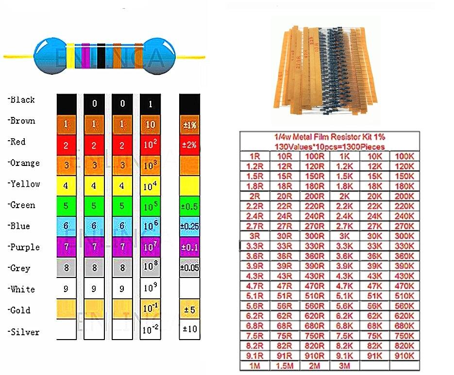 varios tama/ños 10 Resistencias de metal 1//4/W 1 MOhm 10/piezas