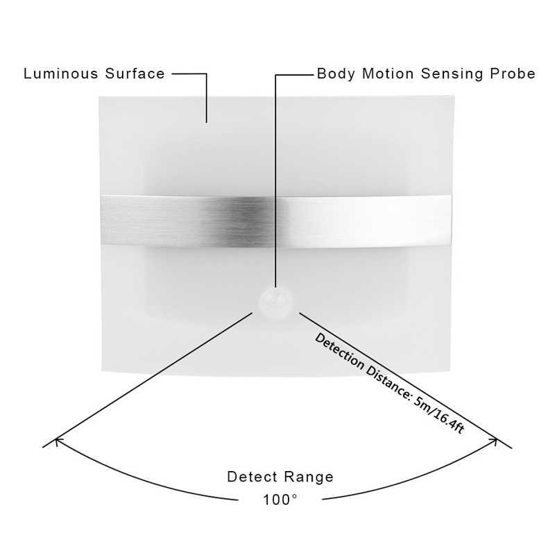 Инфракрасный PIR датчик движения светодиодный настенный светильник на батарейках ночной Светильник Автоматическое включение/выключение внутренний светильник ing для спальни дорожка лестница