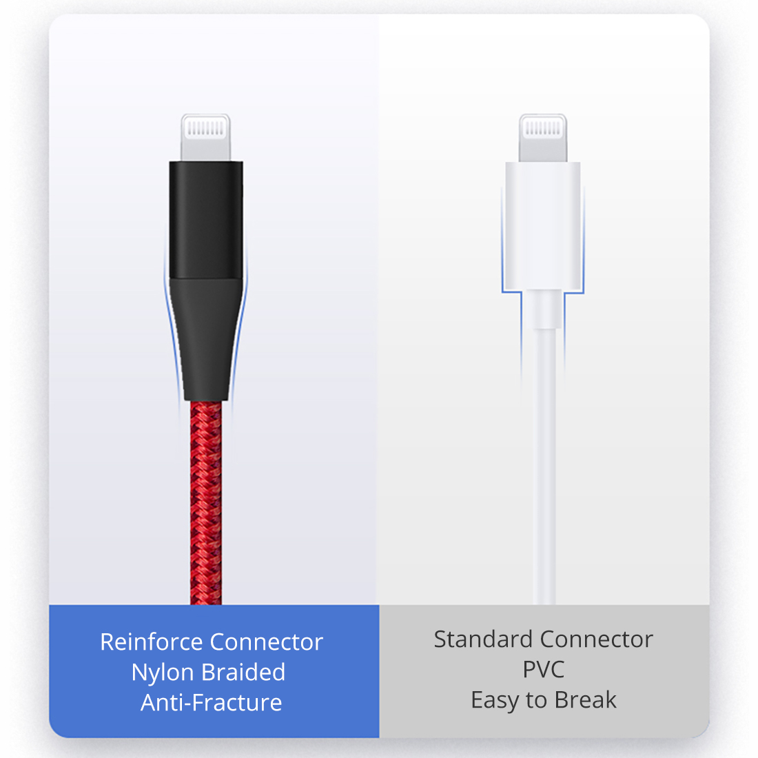 iSky MFi USB C to Lighting Charging Cable for iPhone 11 X 8 7 6 5 XR XsMax Pro PD Fast Charge C94 MFi Certified Data Sync