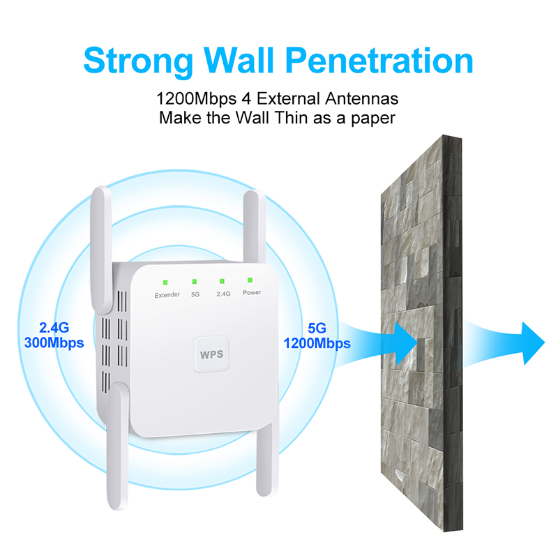 5Ghz Wireless WiFi Repeater 1200Mbps Router Wifi Booster 2.4G Wifi Long Range Extender 5G Wi-Fi Signal Amplifier Repeater Wifi 4