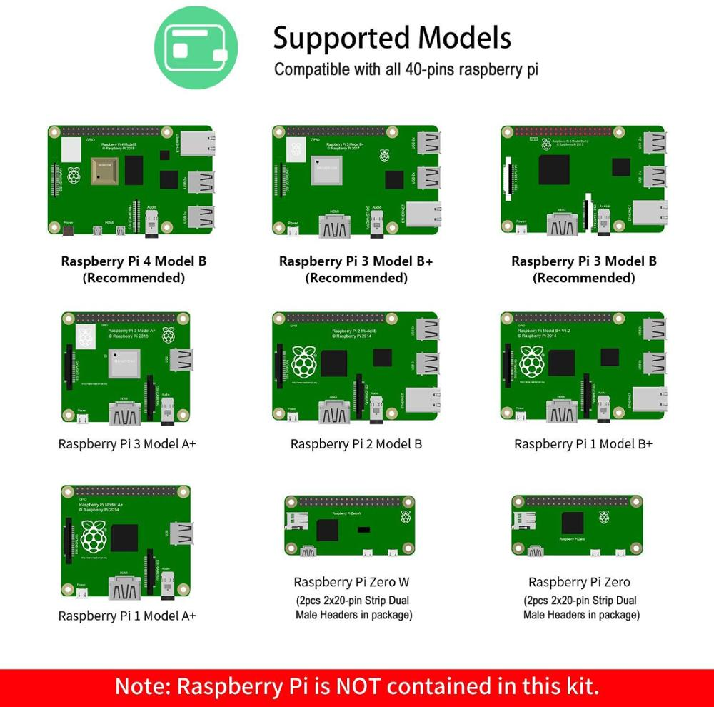 Image 4 - Raspberry Pi 3 Starter Kit DIY Electronic RPi Learning Kit for  Beginner Display pca9685 with C/Python code and video tutorialDemo  Board