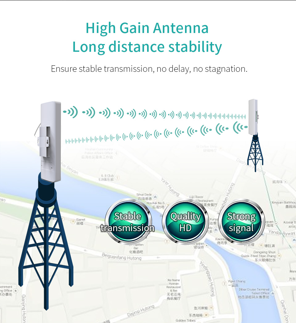 Image 4 - 3 5km Long Distance 300Mbps Outdoor Wifi Router CPE 2*14dBi Wifi Antenna High power 2.4g WIFI Repeater rj45 poe Wireless bridge-in Access Points from Computer & Office
