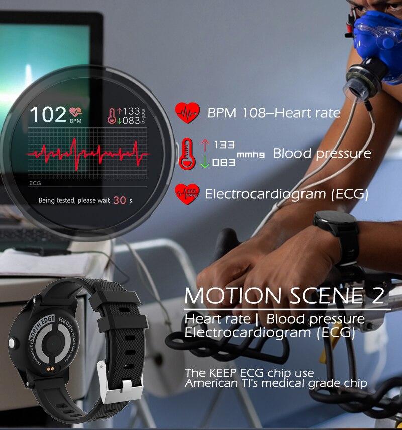 Borda norte pressão arterial relógio inteligente banda