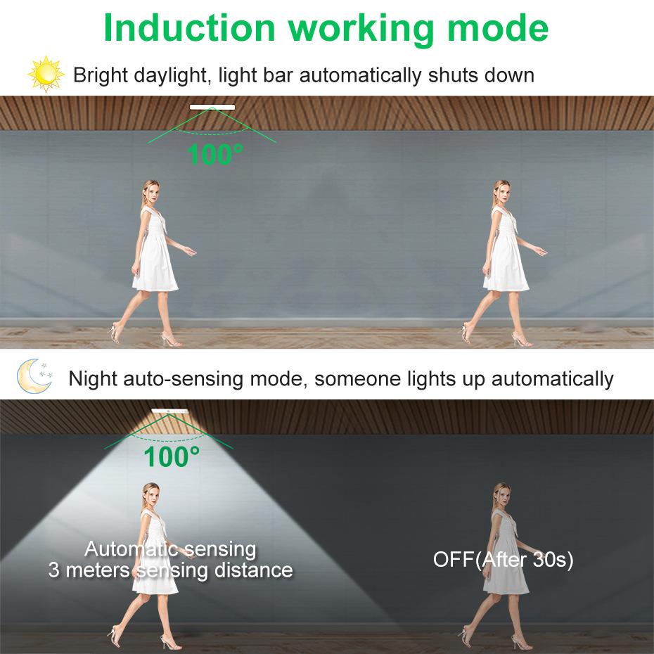 Image 5 - 24 40 60 LED Closet Light USB Rechargeable Under Cabinet Lightening Stick on Motion Sensor Wardrobe Light with Magnetic StripUnder Cabinet Lights   -