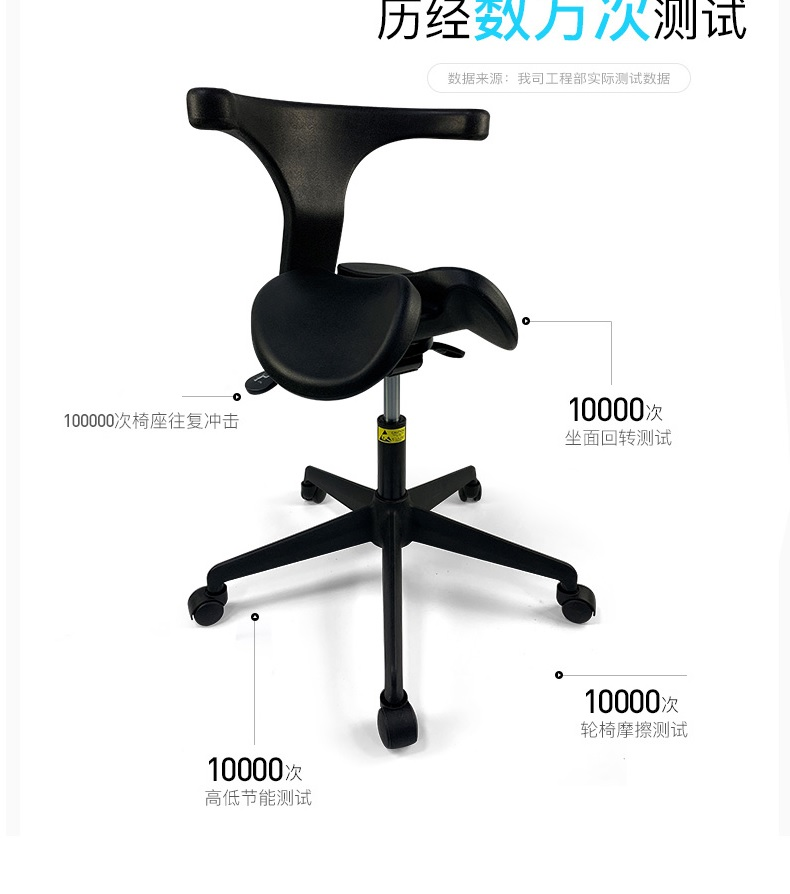 Ergonomic Split-Seat Saddle Stool With Backrest / Forward-Backward And Height Adjustable Tilt / Pressure Relieve
