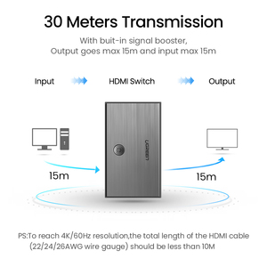 Image 2 - Ugreen HDMI 2.0 HDMI Switch 3 Ports 4K 60Hz 3X1 for Mi Box PS4 Nintendo Switch PC 3 In 1 Out 3 Ports HDMI Switcher Splitter